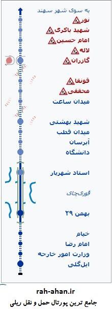 ایستگاه های فعال خط یک مترو تبریز