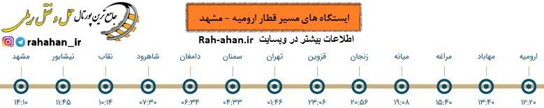 ایستگاه های مسیر ریلی ارومیه - مشهد
