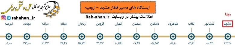 ایستگاه های مسیر ریلی مشهد - ارومیه