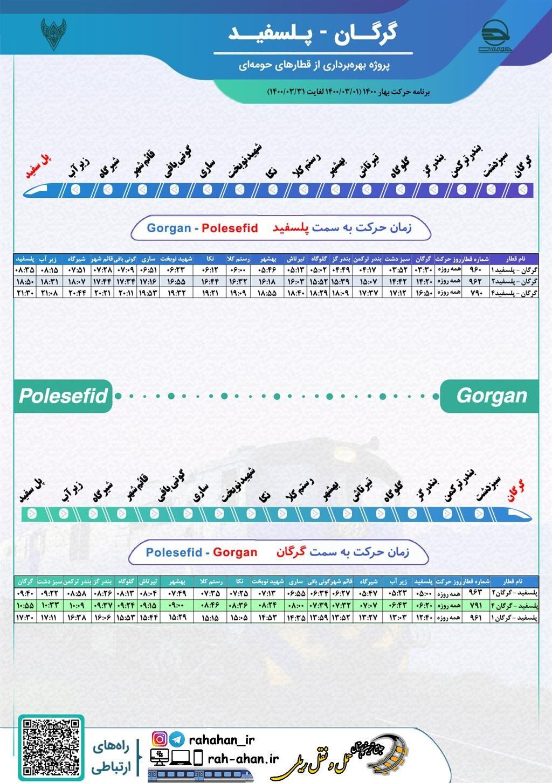 برنامه حرکت قطارهای حومه ای گرگان-پل سفید/بهار1400