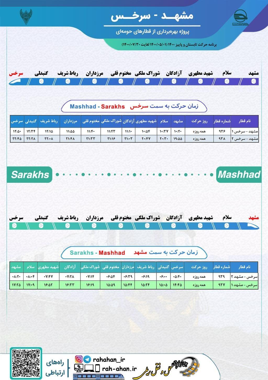 برنامه حرکت قطارهای حومه ای مشهد-سرخس/تابستان1400
