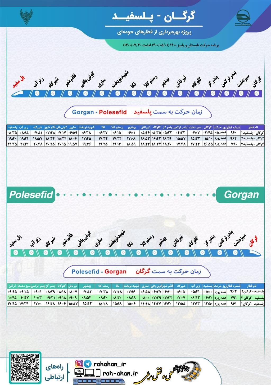 برنامه حرکت قطارهای حومه ای گرگان-پل سفید/تابستان1400