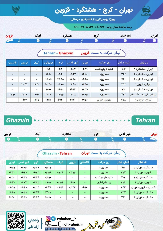 برنامه حرکت قطارهای حومه ای تهران-کرج-هشتگرد-قزوین/تابستان1400