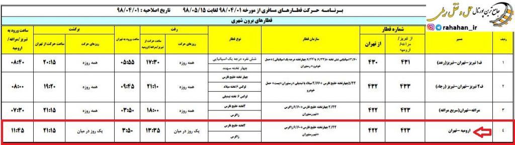 برنامه حرکت قطار مسافری ارومیه - تهران