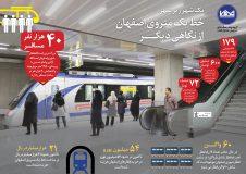 خط یک مترو اصفهان از نگاهی دیگر