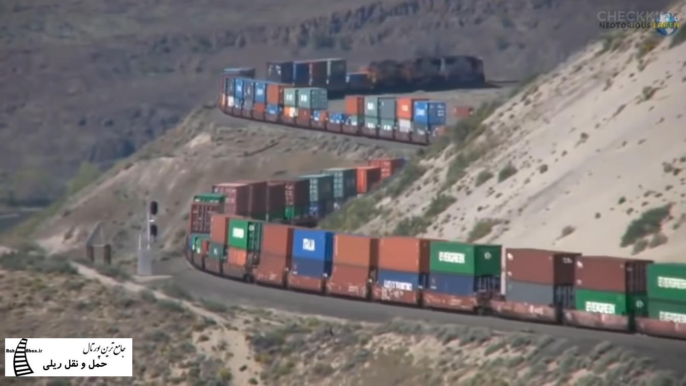 تشریح فرصتهای سرمایه گذاری در صنعت حمل و نقل ریلی