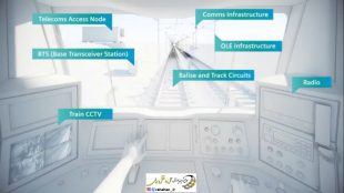 نسل جدید فناوری سیستم های راه آهن پرسرعت
