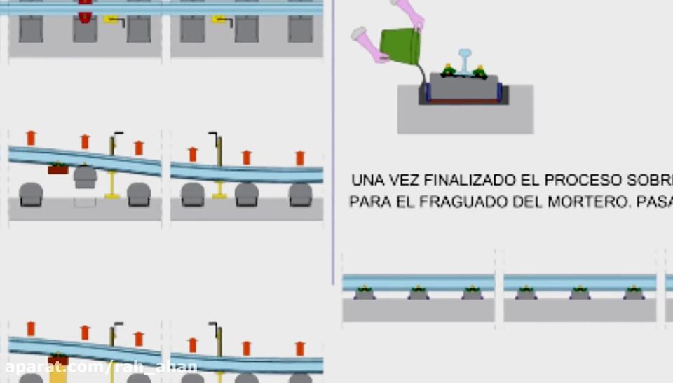 نحوه جایگزینی تراورس های فرسوده در مترو