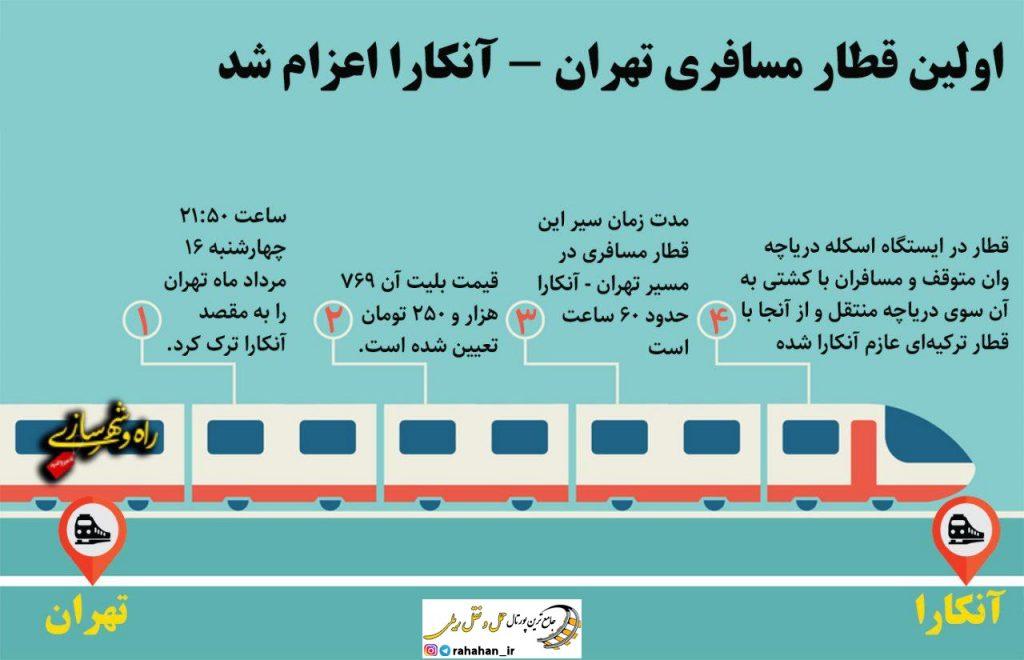 اینفوگرافی/اولین قطار مسافری تهران-آنکارا اعزام شد