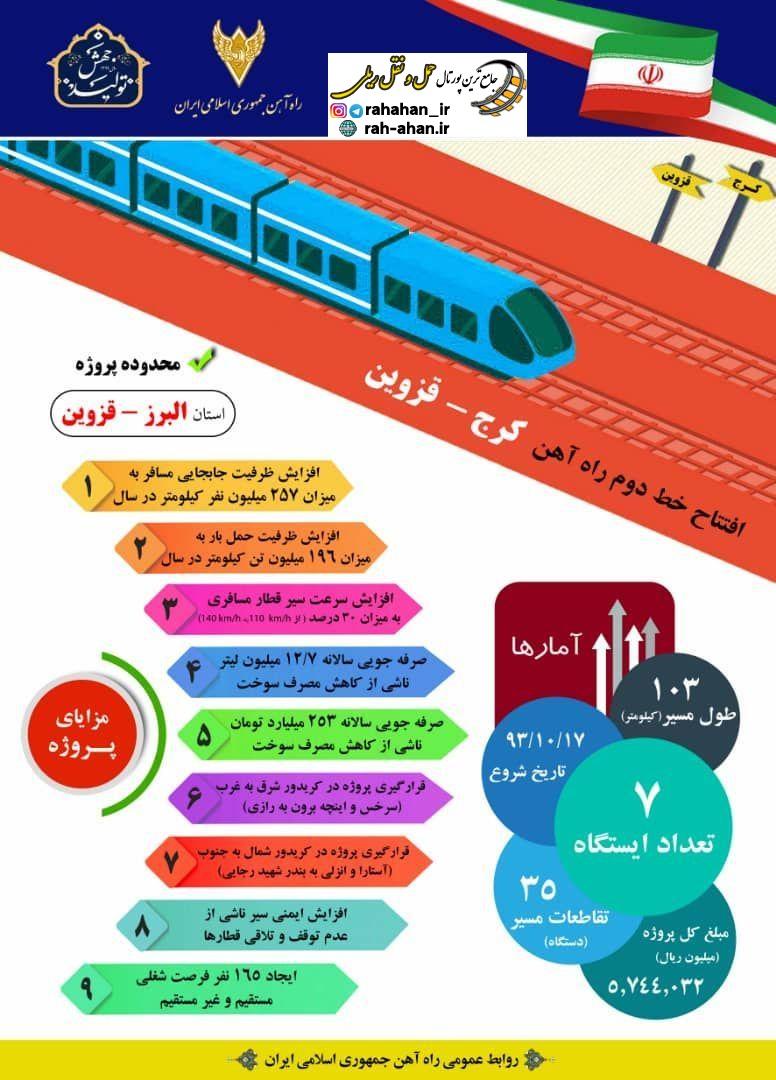 افتتاح خط دوم راه آهن کرج - قزوین