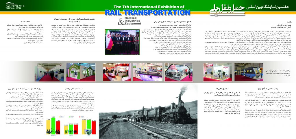 The 7th International Exhibition of Rail Transportation related, industries and Equipment
